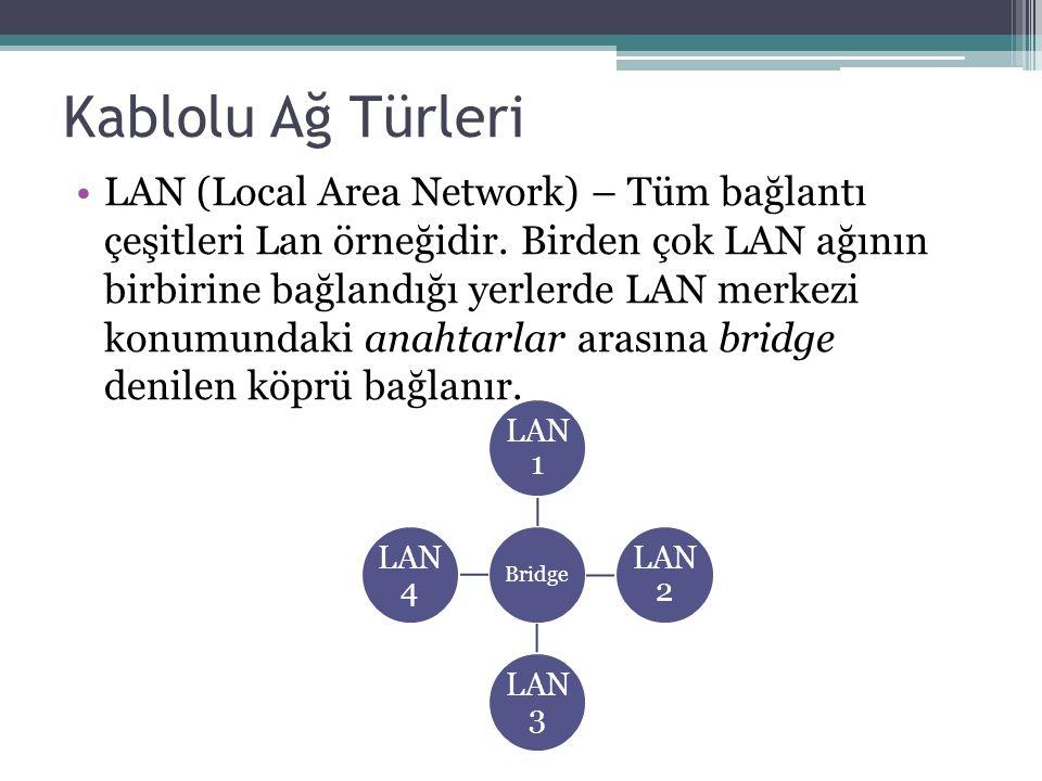 Kablolu Ağ Türleri LAN (Local Area Network) – Tüm bağlantı çeşitleri Lan örneğidir.