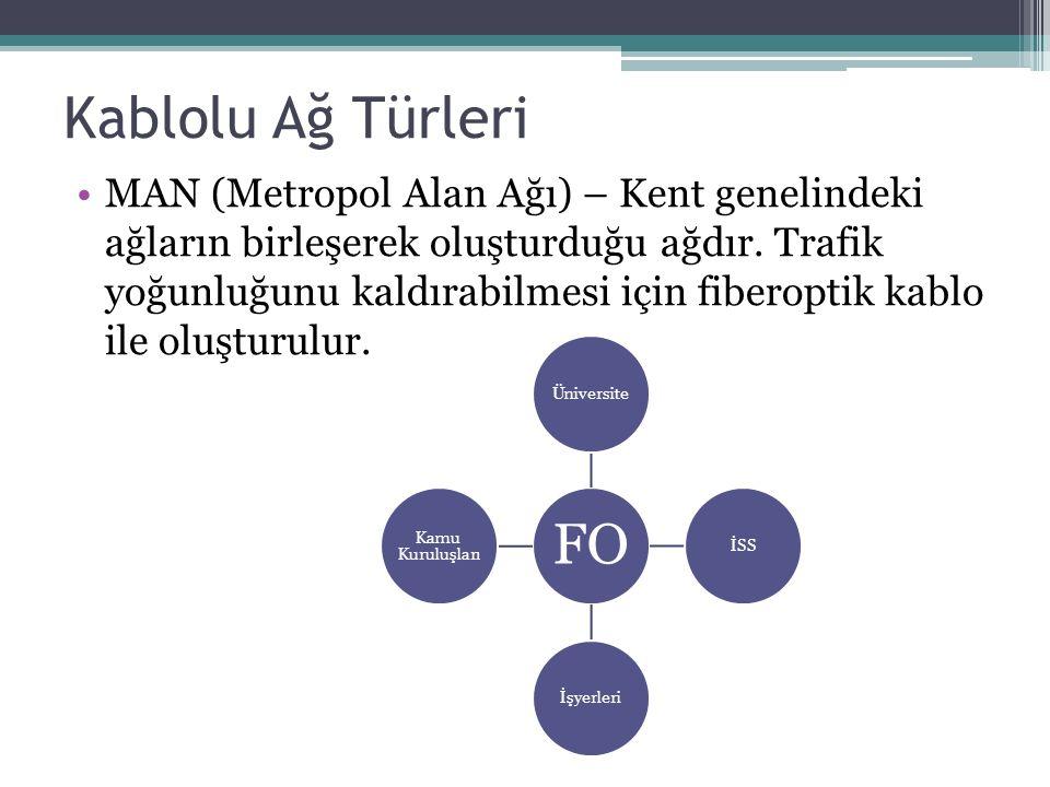 Kablolu Ağ Türleri MAN (Metropol Alan Ağı) – Kent genelindeki ağların birleşerek oluşturduğu ağdır.