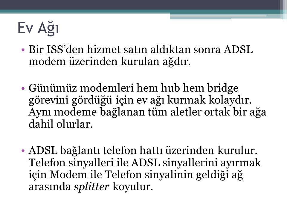 Ev Ağı Bir ISS'den hizmet satın aldıktan sonra ADSL modem üzerinden kurulan ağdır.