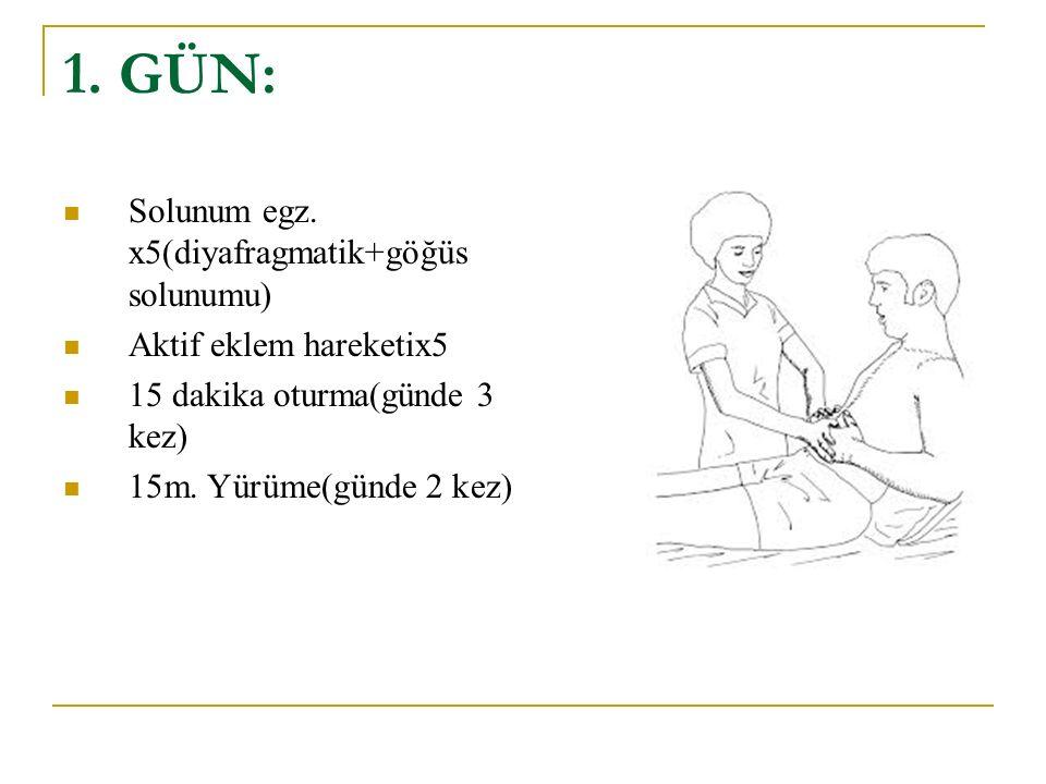 1. GÜN: Solunum egz. x5(diyafragmatik+göğüs solunumu) Aktif eklem hareketix5 15 dakika oturma(günde 3 kez) 15m. Yürüme(günde 2 kez)