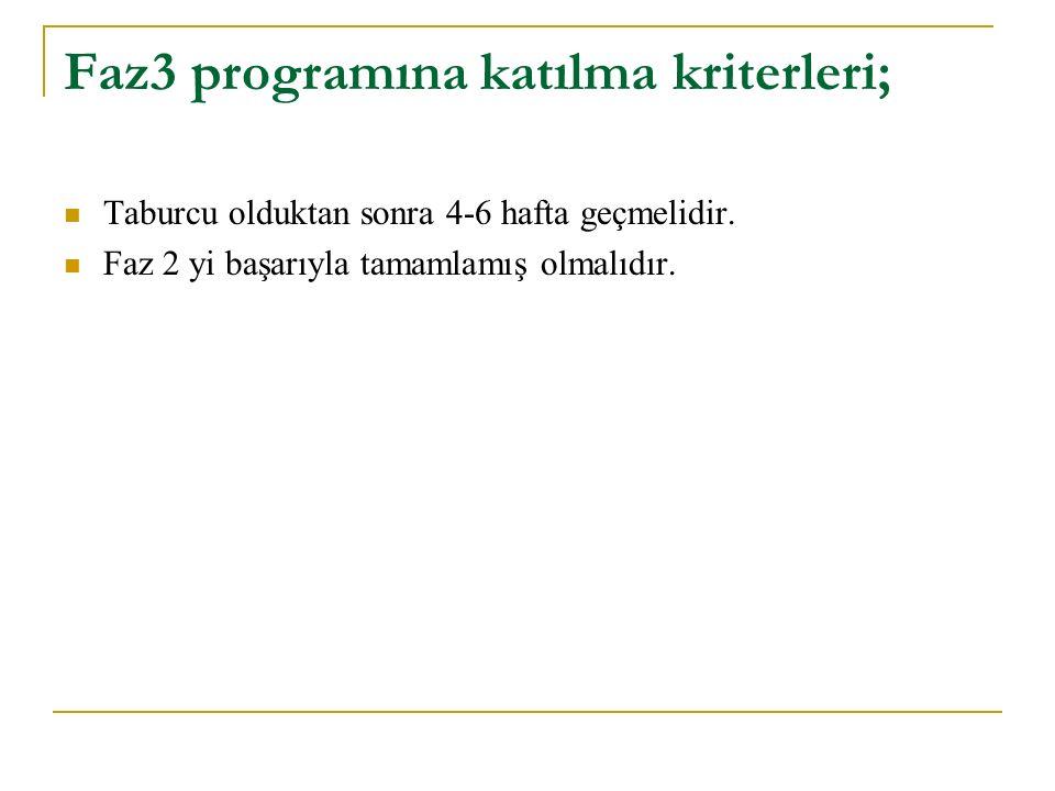 Faz3 programına katılma kriterleri; Taburcu olduktan sonra 4-6 hafta geçmelidir.