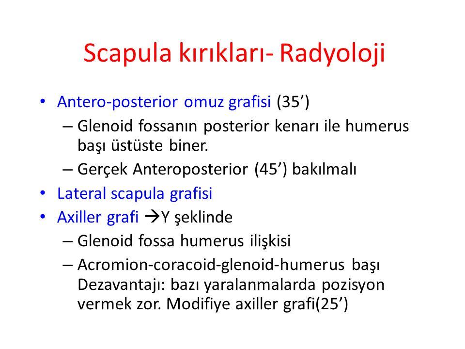 Scapula kırıkları- Radyoloji Antero-posterior omuz grafisi (35') – Glenoid fossanın posterior kenarı ile humerus başı üstüste biner. – Gerçek Anteropo