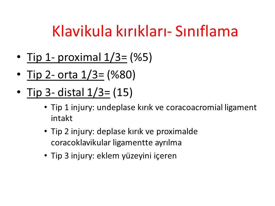 Klavikula kırıkları- Sınıflama Tip 1- proximal 1/3= (%5) Tip 2- orta 1/3= (%80) Tip 3- distal 1/3= (15) Tip 1 injury: undeplase kırık ve coracoacromia