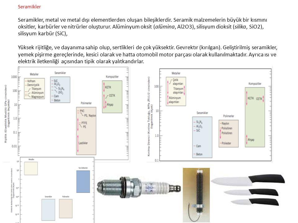 Seramikler Seramikler, metal ve metal dışı elementlerden oluşan bileşiklerdir. Seramik malzemelerin büyük bir kısmını oksitler, karbürler ve nitrürler