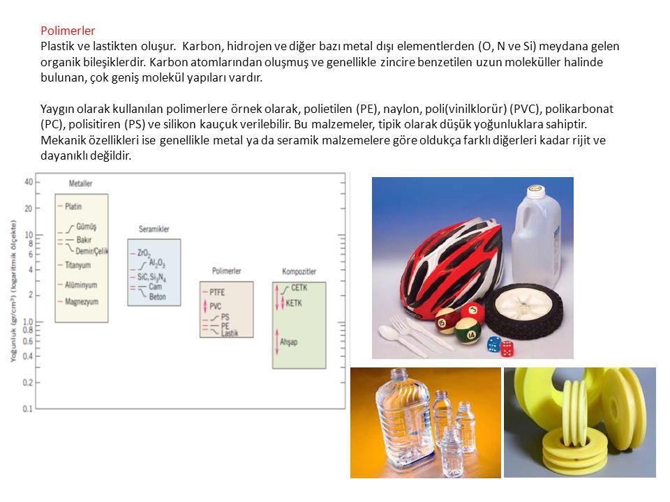 Seramikler Polimerler Plastik ve lastikten oluşur. Karbon, hidrojen ve diğer bazı metal dışı elementlerden (O, N ve Si) meydana gelen organik bileşikl