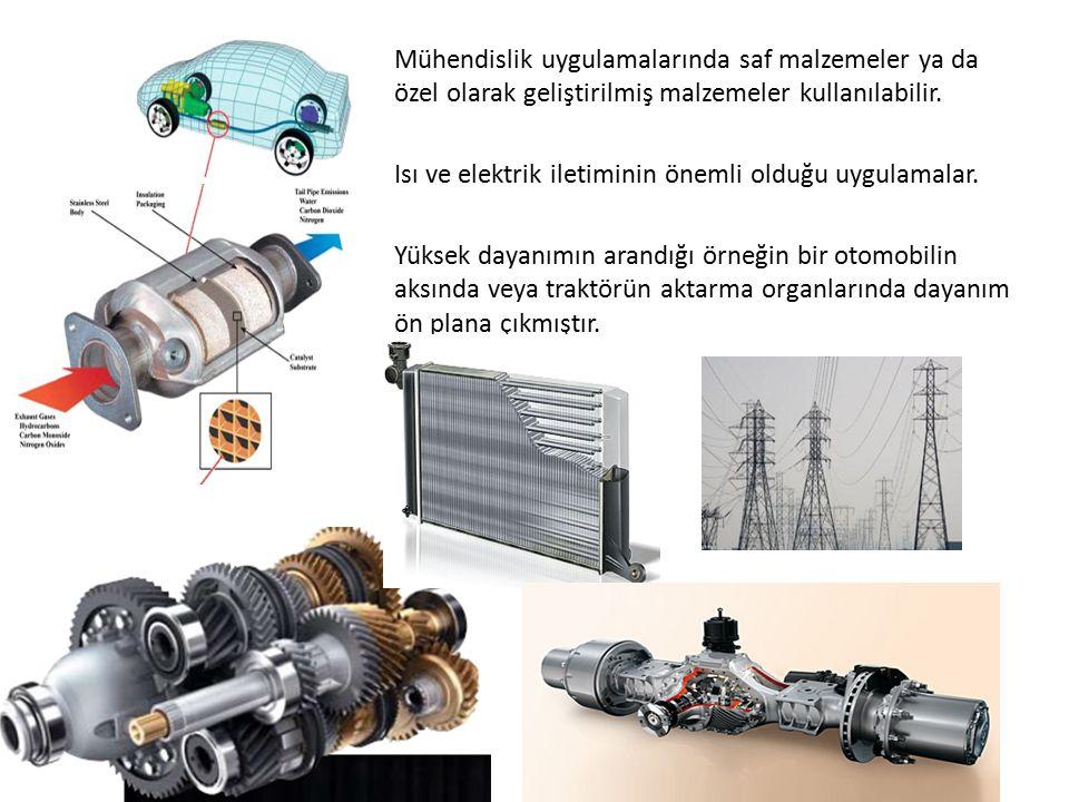 Mühendislik uygulamalarında saf malzemeler ya da özel olarak geliştirilmiş malzemeler kullanılabilir. Isı ve elektrik iletiminin önemli olduğu uygulam