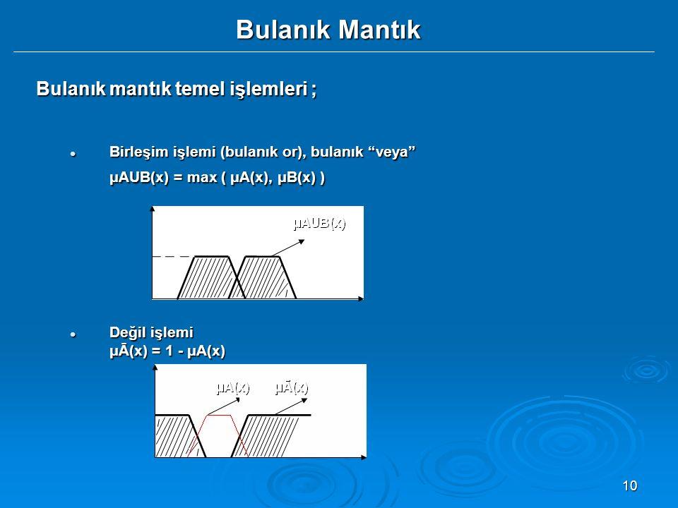 """10 Bulanık Mantık Bulanık mantık temel işlemleri ; Birleşim işlemi (bulanık or), bulanık """"veya"""" Birleşim işlemi (bulanık or), bulanık """"veya"""" μAUB(x) ="""
