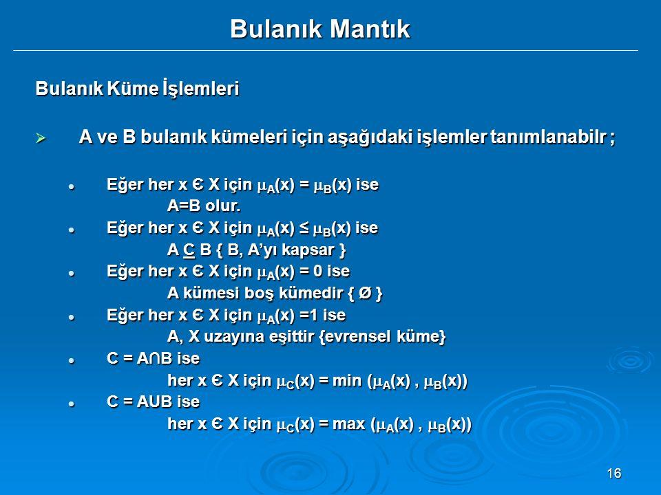 16 Bulanık Mantık Bulanık Küme İşlemleri  A ve B bulanık kümeleri için aşağıdaki işlemler tanımlanabilr ; Eğer her x Є X için  A (x) =  B (x) ise E