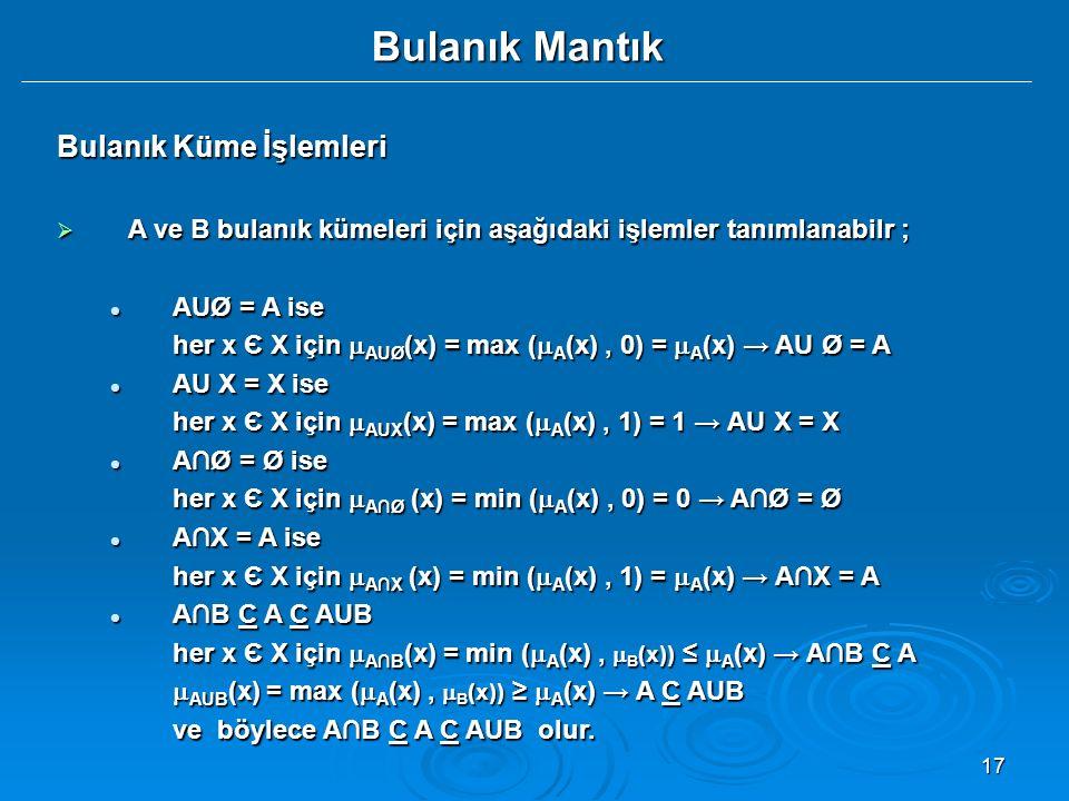 17 Bulanık Mantık Bulanık Küme İşlemleri  A ve B bulanık kümeleri için aşağıdaki işlemler tanımlanabilr ; AUØ = A ise AUØ = A ise her x Є X için  AU