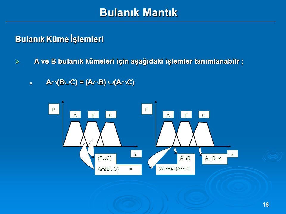 18 Bulanık Mantık Bulanık Küme İşlemleri  A ve B bulanık kümeleri için aşağıdaki işlemler tanımlanabilr ; A  (B  C) = (A  B)  (A  C) A  (B  C)