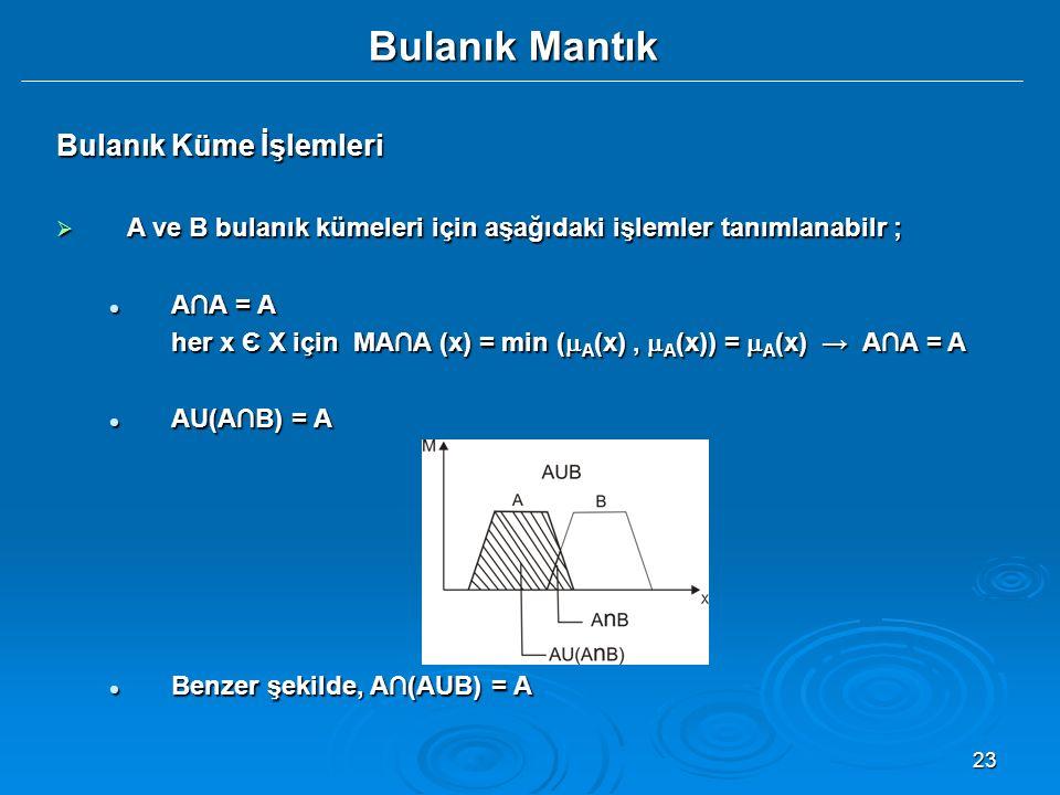 23 Bulanık Mantık Bulanık Küme İşlemleri  A ve B bulanık kümeleri için aşağıdaki işlemler tanımlanabilr ; A∩A = A A∩A = A her x Є X için MA∩A (x) = m
