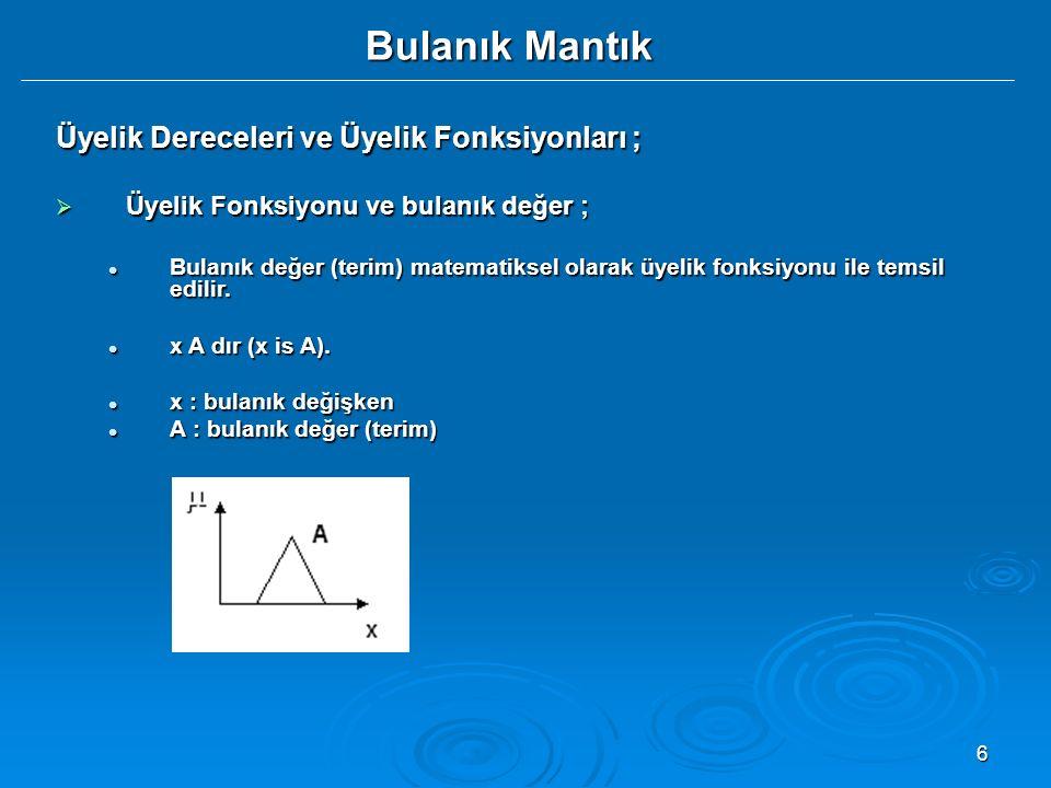 6 Bulanık Mantık Üyelik Dereceleri ve Üyelik Fonksiyonları ;  Üyelik Fonksiyonu ve bulanık değer ; Bulanık değer (terim) matematiksel olarak üyelik f