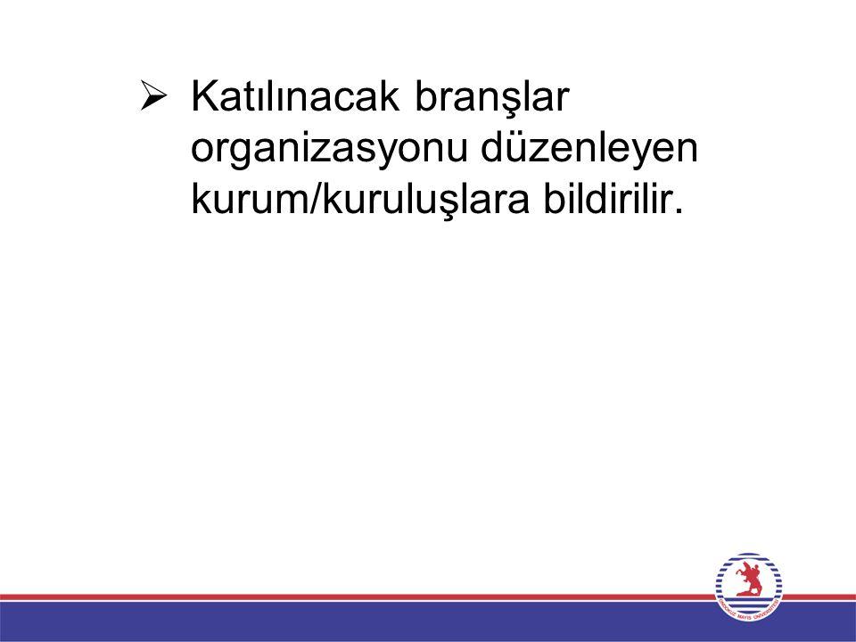  Katılınacak branşlar organizasyonu düzenleyen kurum/kuruluşlara bildirilir.