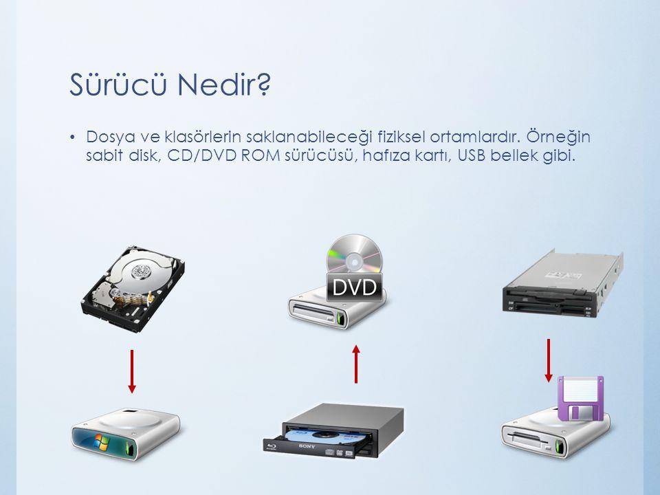 Sürücü Nedir? Dosya ve klasörlerin saklanabileceği fiziksel ortamlardır. Örneğin sabit disk, CD/DVD ROM sürücüsü, hafıza kartı, USB bellek gibi.