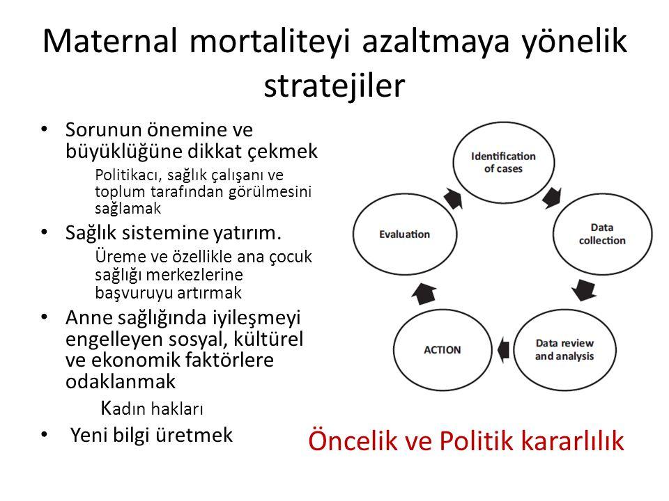 Maternal mortaliteyi azaltmaya yönelik stratejiler Sorunun önemine ve büyüklüğüne dikkat çekmek Politikacı, sağlık çalışanı ve toplum tarafından görülmesini sağlamak Sağlık sistemine yatırım.