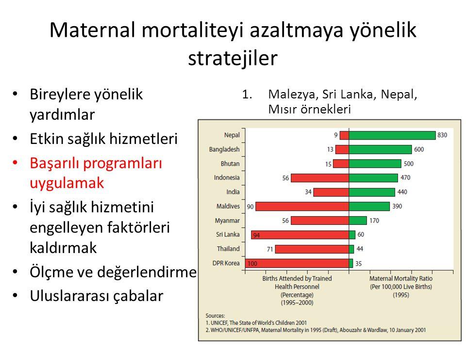 Maternal mortaliteyi azaltmaya yönelik stratejiler Bireylere yönelik yardımlar Etkin sağlık hizmetleri Başarılı programları uygulamak İyi sağlık hizmetini engelleyen faktörleri kaldırmak Ölçme ve değerlendirme Uluslararası çabalar 1.Malezya, Sri Lanka, Nepal, Mısır örnekleri