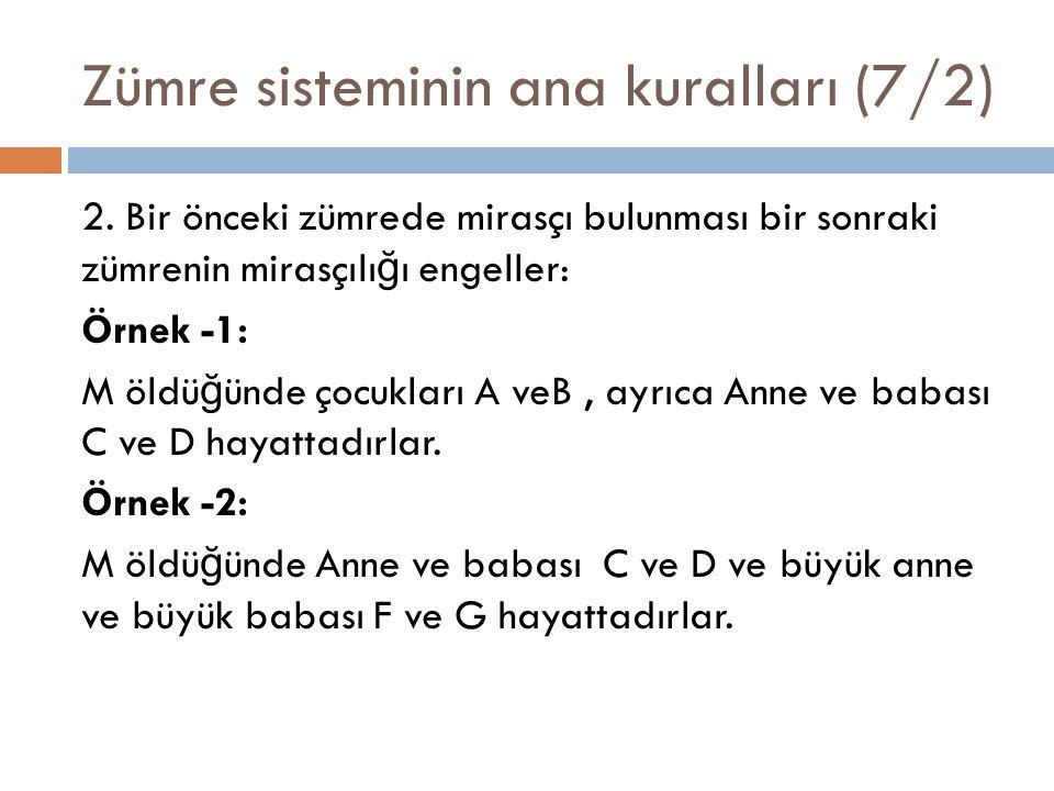 Zümre sisteminin ana kuralları (7/2) 2.