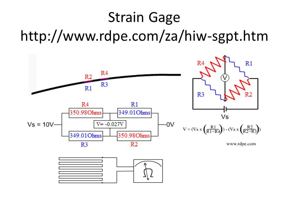 Strain Gage http://www.rdpe.com/za/hiw-sgpt.htm