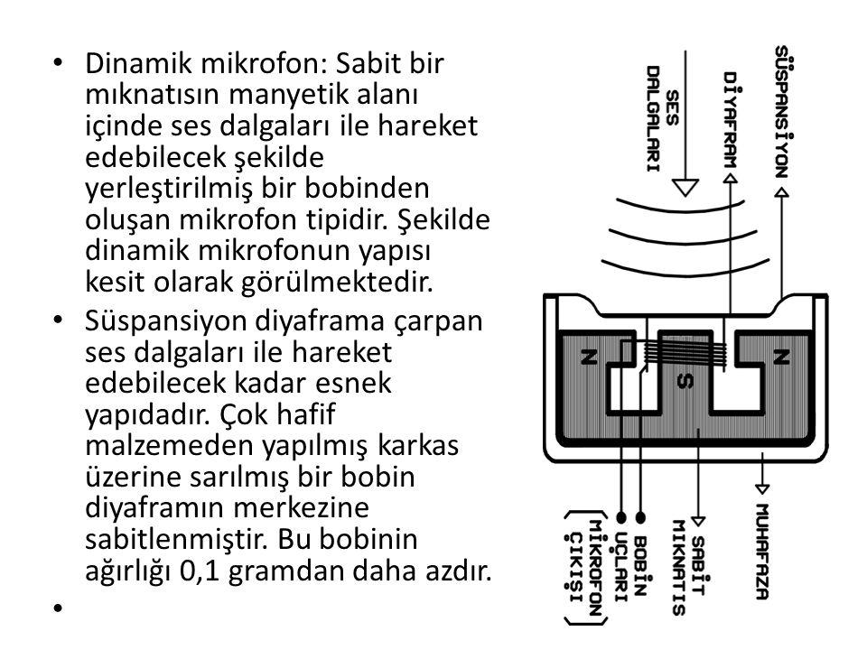 Dinamik mikrofon: Sabit bir mıknatısın manyetik alanı içinde ses dalgaları ile hareket edebilecek şekilde yerleştirilmiş bir bobinden oluşan mikrofon tipidir.
