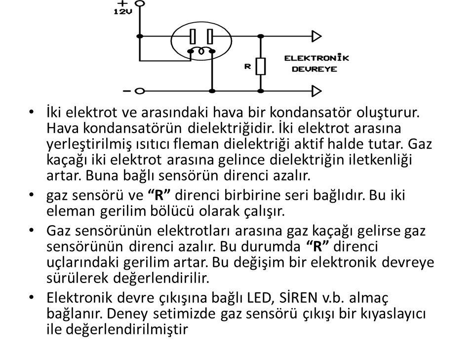 İki elektrot ve arasındaki hava bir kondansatör oluşturur.