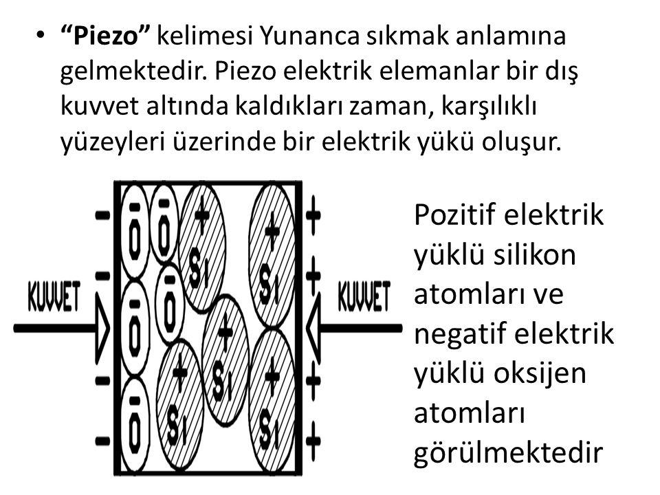 Piezo kelimesi Yunanca sıkmak anlamına gelmektedir.