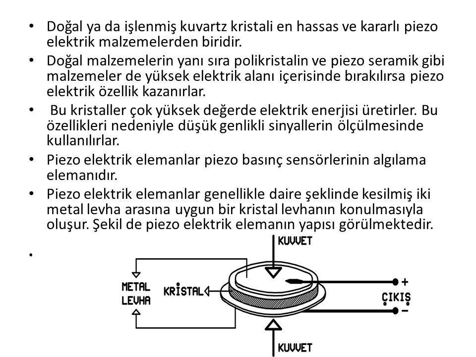 YÜK HÜCRESİNİN (LOAD-CELL) Load cell üzerine uygulanan yükü, kuvveti ya da basıncı elektrik sinyaline çeviren sistemlerdir.