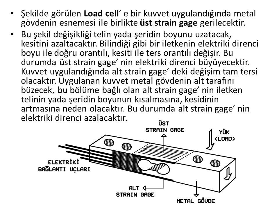 Hıtechnic tip ultrasonik sensörün çalışma prensibi görülmektedir.