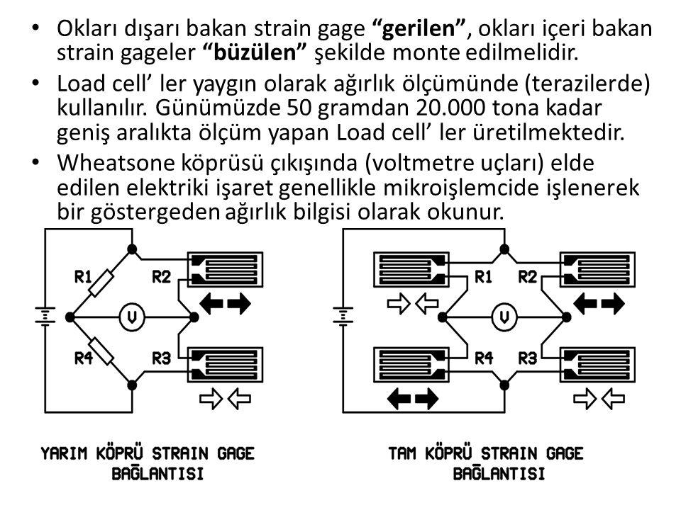 Okları dışarı bakan strain gage gerilen , okları içeri bakan strain gageler büzülen şekilde monte edilmelidir.