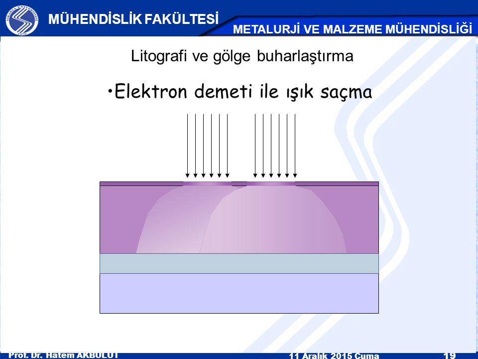 Prof. Dr. Hatem AKBULUT 11 Aralık 2015 Cuma 19 MÜHENDİSLİK FAKÜLTESİ METALURJİ VE MALZEME MÜHENDİSLİĞİ Elektron demeti ile ışık saçma Litografi ve göl