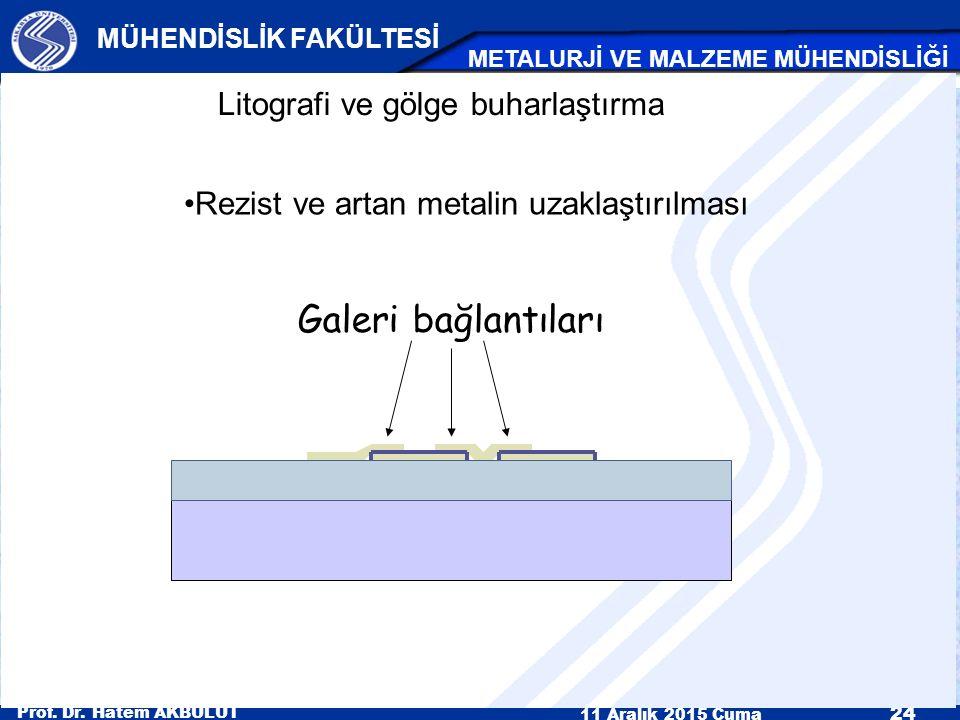 Prof. Dr. Hatem AKBULUT 11 Aralık 2015 Cuma 24 MÜHENDİSLİK FAKÜLTESİ METALURJİ VE MALZEME MÜHENDİSLİĞİ Rezist ve artan metalin uzaklaştırılması Galeri