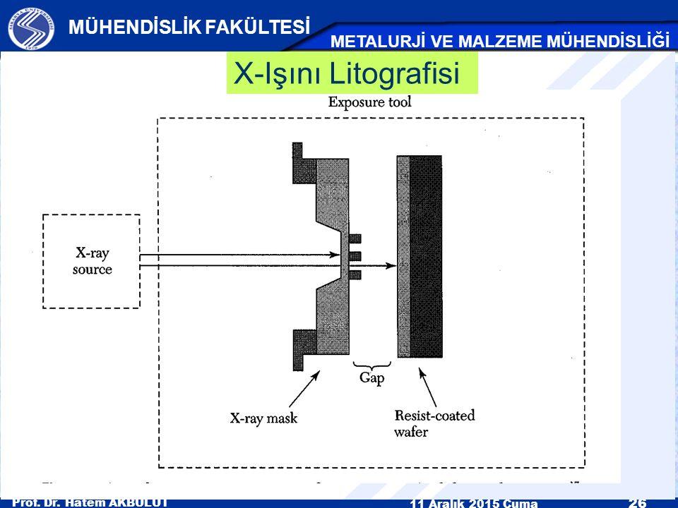 Prof. Dr. Hatem AKBULUT 11 Aralık 2015 Cuma 26 MÜHENDİSLİK FAKÜLTESİ METALURJİ VE MALZEME MÜHENDİSLİĞİ X-Işını Litografisi