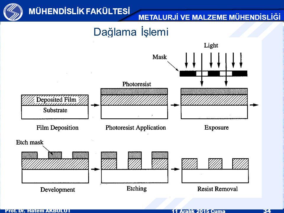 Prof. Dr. Hatem AKBULUT 11 Aralık 2015 Cuma 34 MÜHENDİSLİK FAKÜLTESİ METALURJİ VE MALZEME MÜHENDİSLİĞİ Dağlama İşlemi