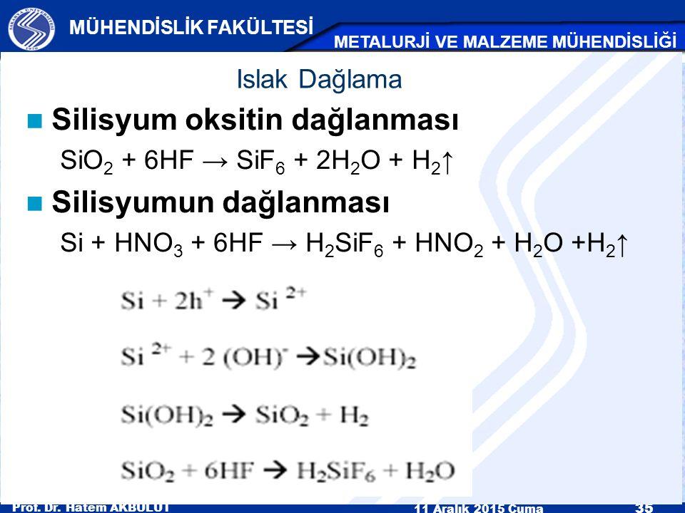 Prof. Dr. Hatem AKBULUT 11 Aralık 2015 Cuma 35 MÜHENDİSLİK FAKÜLTESİ METALURJİ VE MALZEME MÜHENDİSLİĞİ Islak Dağlama Silisyum oksitin dağlanması SiO 2
