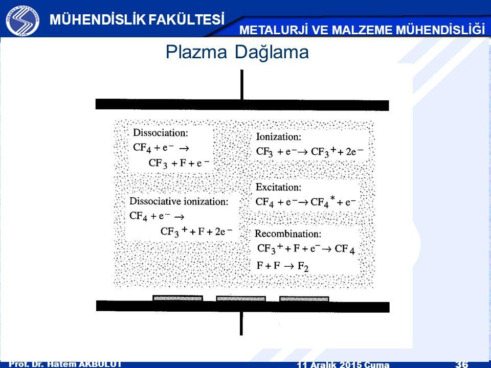 Prof. Dr. Hatem AKBULUT 11 Aralık 2015 Cuma 36 MÜHENDİSLİK FAKÜLTESİ METALURJİ VE MALZEME MÜHENDİSLİĞİ Plazma Dağlama