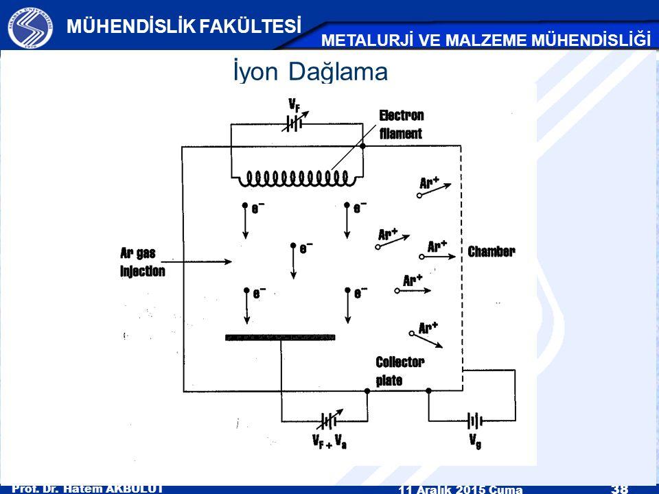 Prof. Dr. Hatem AKBULUT 11 Aralık 2015 Cuma 38 MÜHENDİSLİK FAKÜLTESİ METALURJİ VE MALZEME MÜHENDİSLİĞİ İyon Dağlama