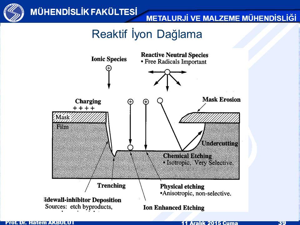 Prof. Dr. Hatem AKBULUT 11 Aralık 2015 Cuma 39 MÜHENDİSLİK FAKÜLTESİ METALURJİ VE MALZEME MÜHENDİSLİĞİ Reaktif İyon Dağlama