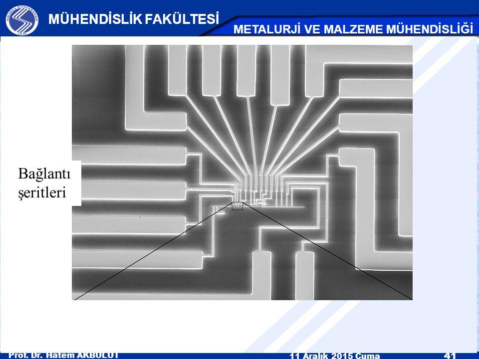 Prof. Dr. Hatem AKBULUT 11 Aralık 2015 Cuma 41 MÜHENDİSLİK FAKÜLTESİ METALURJİ VE MALZEME MÜHENDİSLİĞİ Bağlantı şeritleri