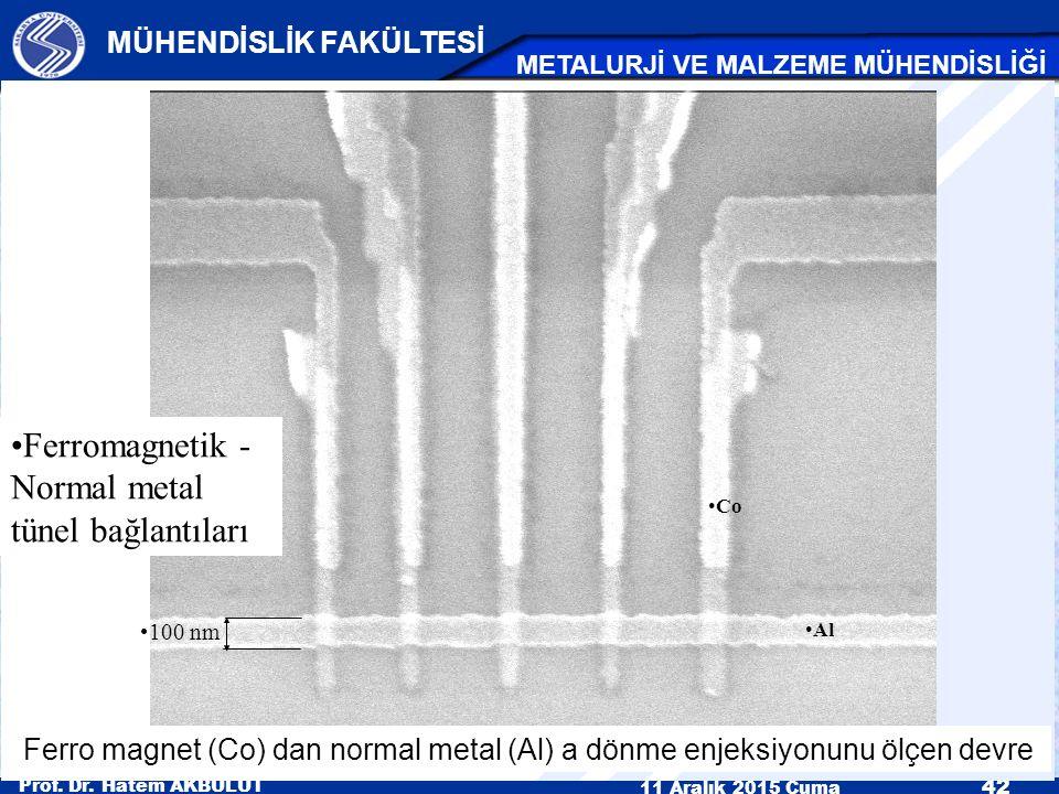 Prof. Dr. Hatem AKBULUT 11 Aralık 2015 Cuma 42 MÜHENDİSLİK FAKÜLTESİ METALURJİ VE MALZEME MÜHENDİSLİĞİ 100 nm Al Co Ferro magnet (Co) dan normal metal