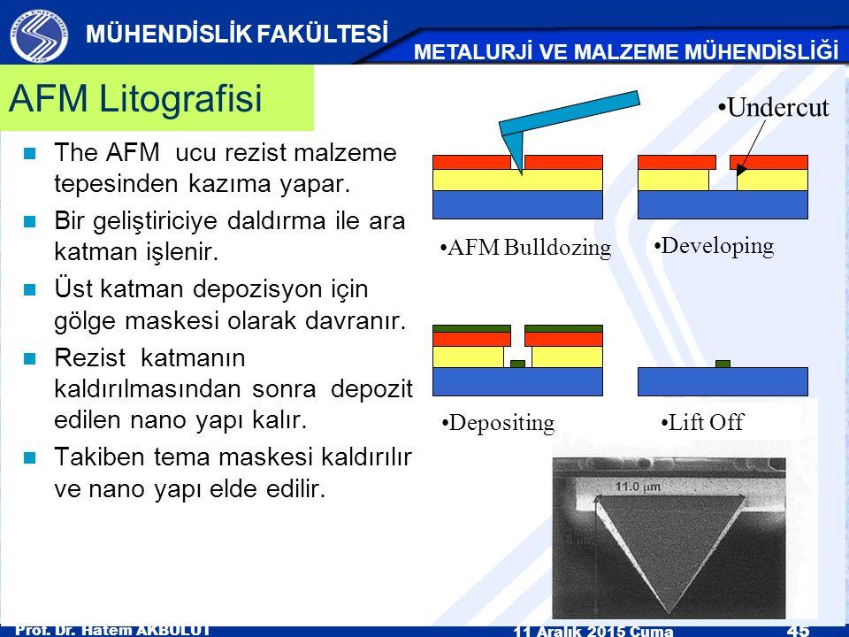 Prof. Dr. Hatem AKBULUT 11 Aralık 2015 Cuma 45 MÜHENDİSLİK FAKÜLTESİ METALURJİ VE MALZEME MÜHENDİSLİĞİ AFM Litografisi The AFM ucu rezist malzeme tepe