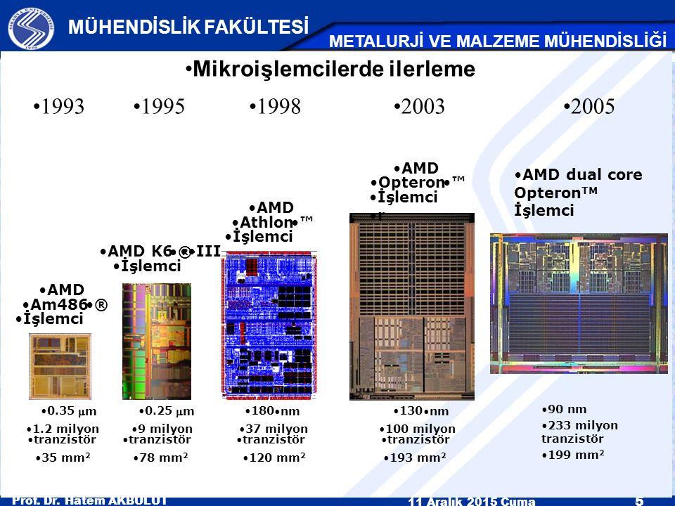 Prof. Dr. Hatem AKBULUT 11 Aralık 2015 Cuma 5 MÜHENDİSLİK FAKÜLTESİ METALURJİ VE MALZEME MÜHENDİSLİĞİ AMD dual core Opteron TM İşlemci 0.35 mm 1.2