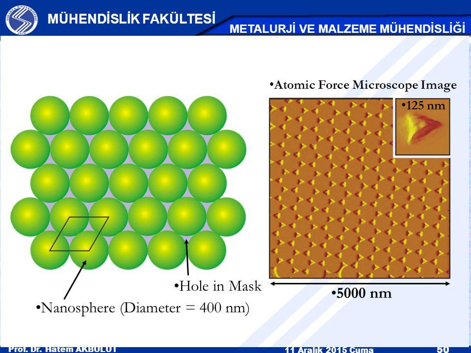 Prof. Dr. Hatem AKBULUT 11 Aralık 2015 Cuma 50 MÜHENDİSLİK FAKÜLTESİ METALURJİ VE MALZEME MÜHENDİSLİĞİ 5000 nm 125 nm Nanosphere (Diameter = 400 nm) H