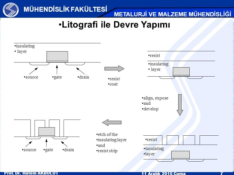 Prof. Dr. Hatem AKBULUT 11 Aralık 2015 Cuma 7 MÜHENDİSLİK FAKÜLTESİ METALURJİ VE MALZEME MÜHENDİSLİĞİ sourcedraingate insulating layer resist coat ins