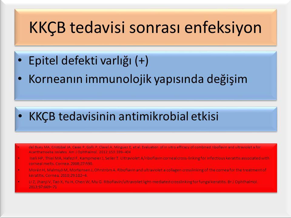 KKÇB tedavisi sonrası enfeksiyon Epitel defekti varlığı (+) Korneanın immunolojik yapısında değişim Epitel defekti varlığı (+) Korneanın immunolojik yapısında değişim KKÇB tedavisinin antimikrobial etkisi del Buey MA, Cristóbal JA, Casas P, Goñi P, Clavel A, Mínguez E, et al.