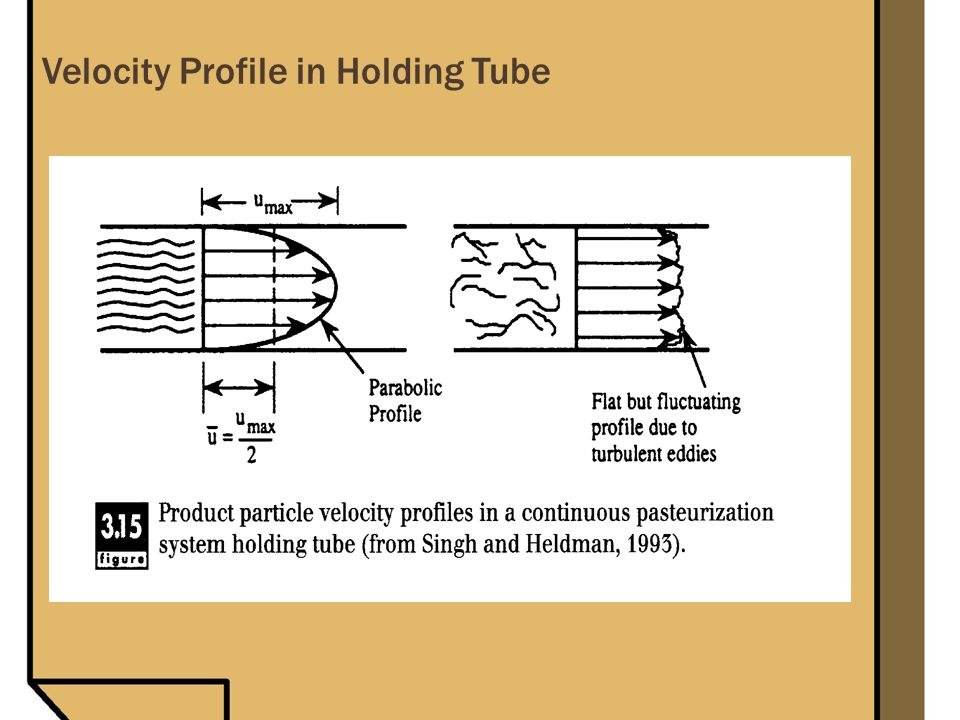  The length of the holding tube  The velocity of the fastest moving particle within the product flow stream.