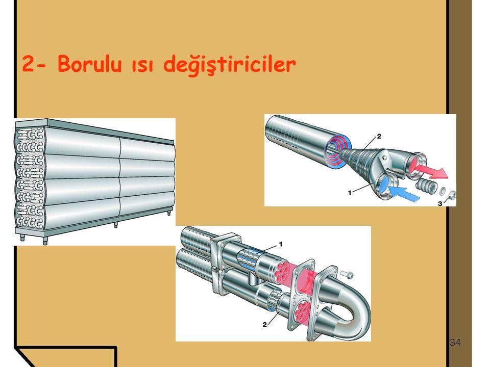 34 2- Borulu ısı değiştiriciler