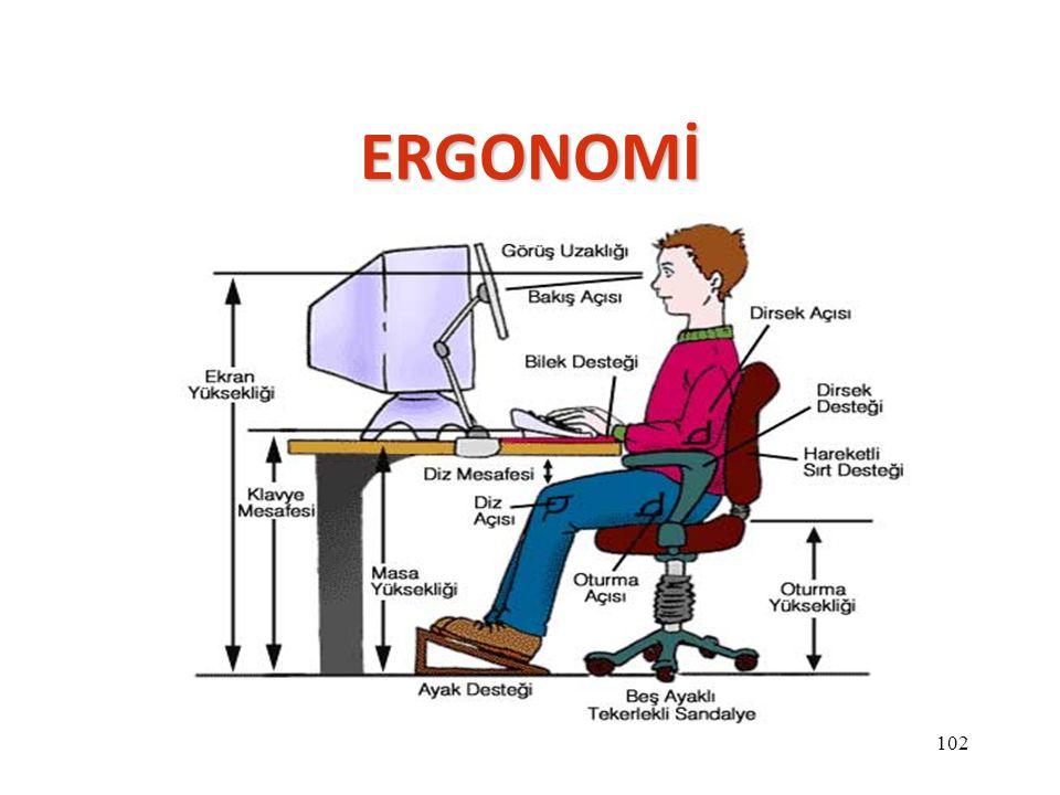 ERGONOMİ 101