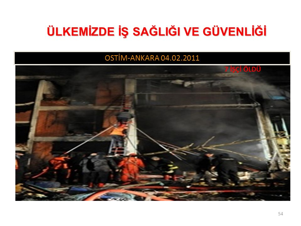 53 ESENYURT-İSTANBUL14.03.2012 ÜLKEMİZDE İŞ SAĞLIĞI VE GÜVENLİĞİ ÜLKEMİZDE İŞ SAĞLIĞI VE GÜVENLİĞİ 11 İŞÇİ ÖLDÜ
