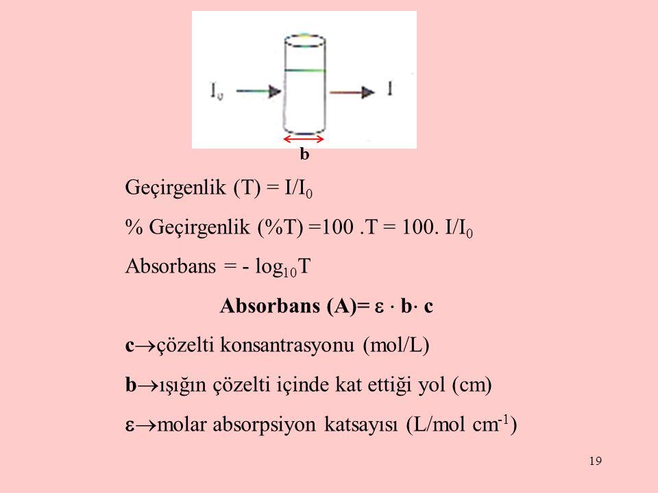 19 Geçirgenlik (T) = I/I 0 % Geçirgenlik (%T) =100.T = 100.