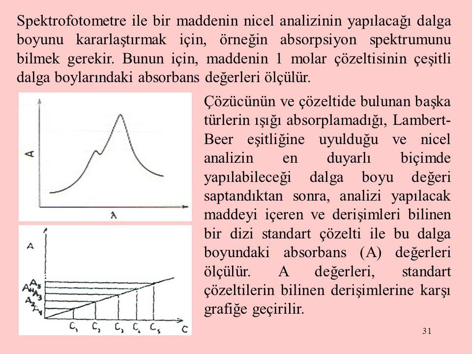 31 Spektrofotometre ile bir maddenin nicel analizinin yapılacağı dalga boyunu kararlaştırmak için, örneğin absorpsiyon spektrumunu bilmek gerekir.