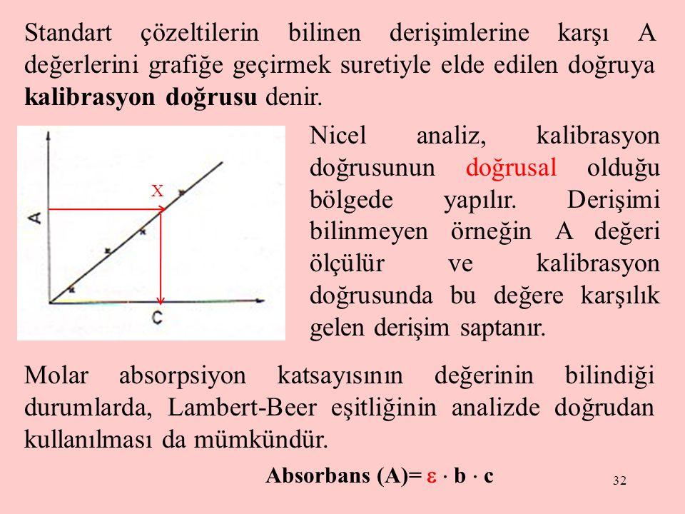 32 Standart çözeltilerin bilinen derişimlerine karşı A değerlerini grafiğe geçirmek suretiyle elde edilen doğruya kalibrasyon doğrusu denir.